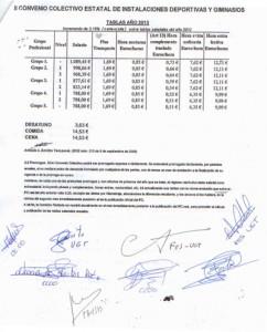tablas-salariales-2013